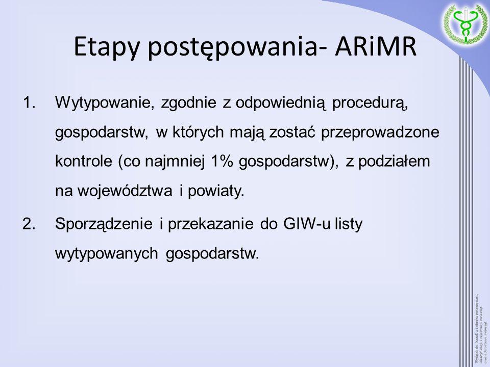 Etapy postępowania- ARiMR 1.Wytypowanie, zgodnie z odpowiednią procedurą, gospodarstw, w których mają zostać przeprowadzone kontrole (co najmniej 1% g