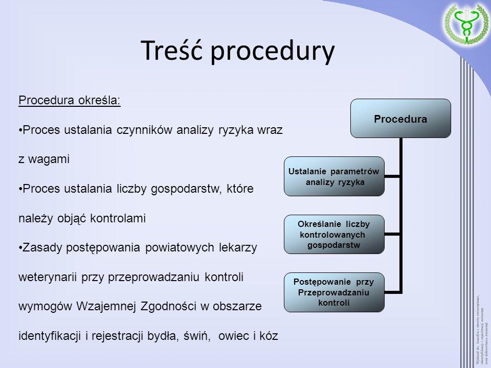 Treść procedury Procedura określa: Proces ustalania czynników analizy ryzyka wraz z wagami Proces ustalania liczby gospodarstw, które należy objąć kon