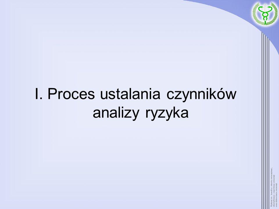 Przygotowanie dokumentacji kontroli Przed przeprowadzeniem kontroli należy wygenerować raport/protokół z przeglądarki internetowej IW-SIRZ (https://giw.doplaty.gov.pl) w formie papierowej lub pliku RTF w wersji elektronicznej (nie wcześniej niż 3 dni robocze przed terminem planowanej kontroli w danym gospodarstwie albo siedzibie stada).https://giw.doplaty.gov.pl W przypadku, gdy z przyczyn technicznych nie jest to możliwe, PLW przesyła wniosek o wydanie raportów albo protokołów do właściwego terytorialnie Oddziału Regionalnego (OR) ARiMR, podając w nim numery gospodarstw przewidzianych do kontroli (co najmniej 14 dni roboczych przed datą planowanego wygenerowania raportu albo protokołu).