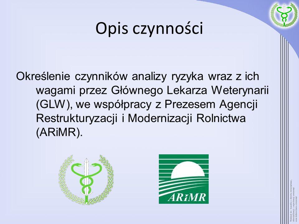 Opis czynności Określenie czynników analizy ryzyka wraz z ich wagami przez Głównego Lekarza Weterynarii (GLW), we współpracy z Prezesem Agencji Restru
