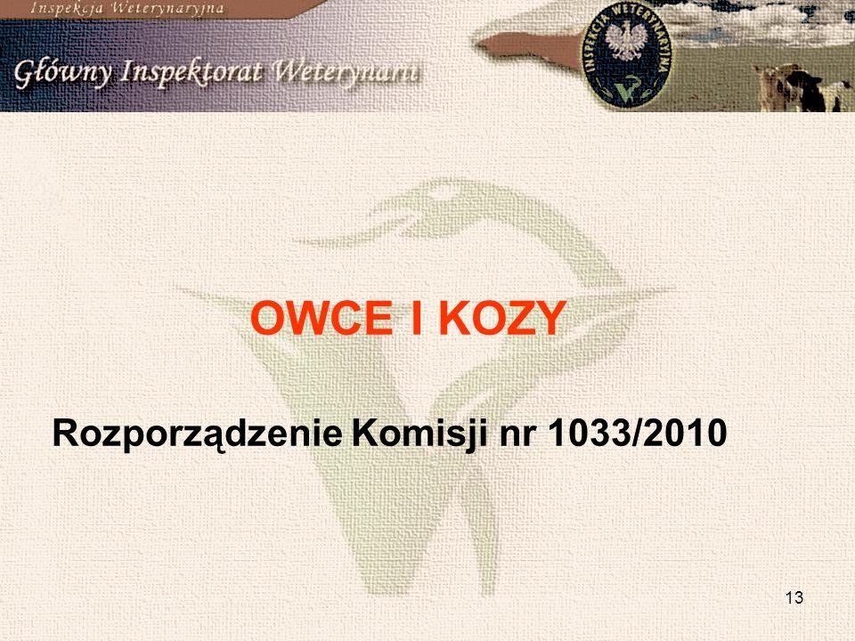 13 OWCE I KOZY Rozporządzenie Komisji nr 1033/2010