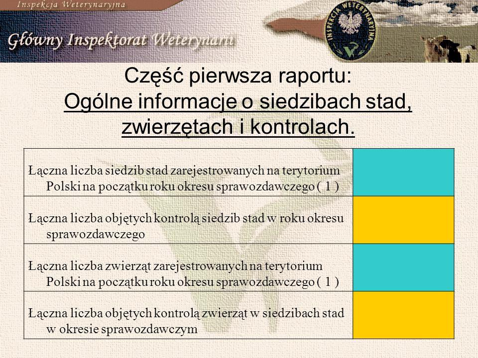 14 Część pierwsza raportu: Ogólne informacje o siedzibach stad, zwierzętach i kontrolach.