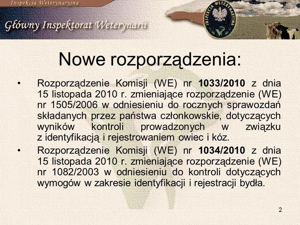 2 Nowe rozporządzenia: Rozporządzenie Komisji (WE) nr 1033/2010 z dnia 15 listopada 2010 r.