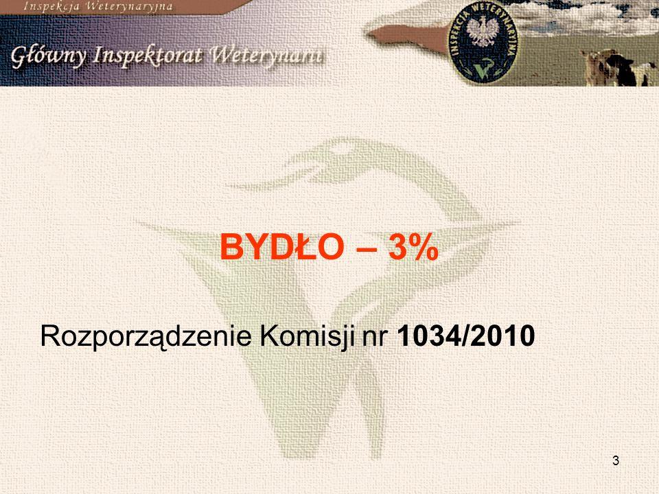 3 BYDŁO – 3% Rozporządzenie Komisji nr 1034/2010
