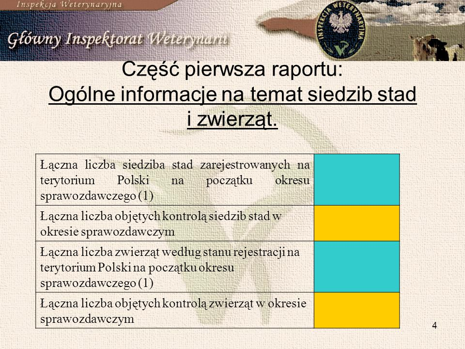 4 Część pierwsza raportu: Ogólne informacje na temat siedzib stad i zwierząt.