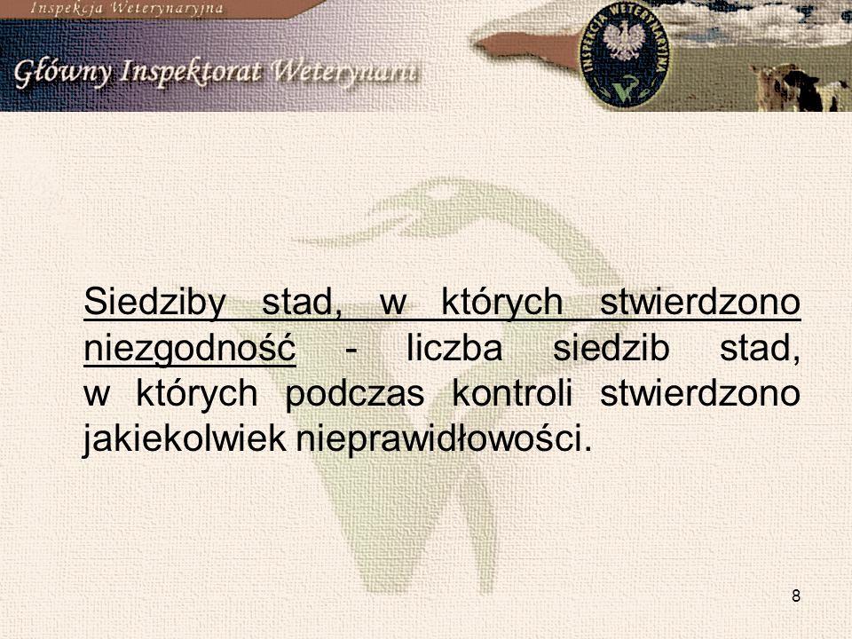 8 Siedziby stad, w których stwierdzono niezgodność - liczba siedzib stad, w których podczas kontroli stwierdzono jakiekolwiek nieprawidłowości.