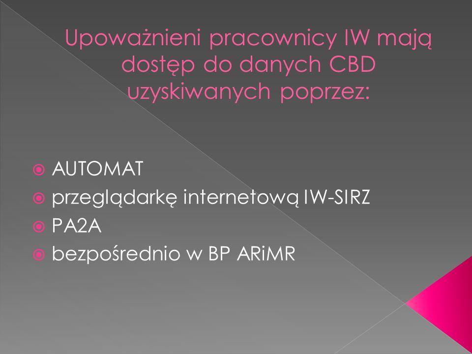 AUTOMAT przeglądarkę internetową IW-SIRZ PA2A bezpośrednio w BP ARiMR