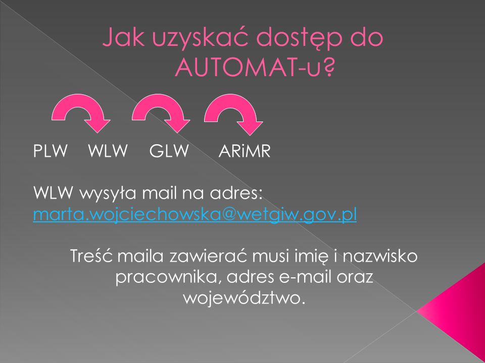 PLW WLW GLW ARiMR WLW wysyła mail na adres: marta.wojciechowska@wetgiw.gov.pl Treść maila zawierać musi imię i nazwisko pracownika, adres e-mail oraz