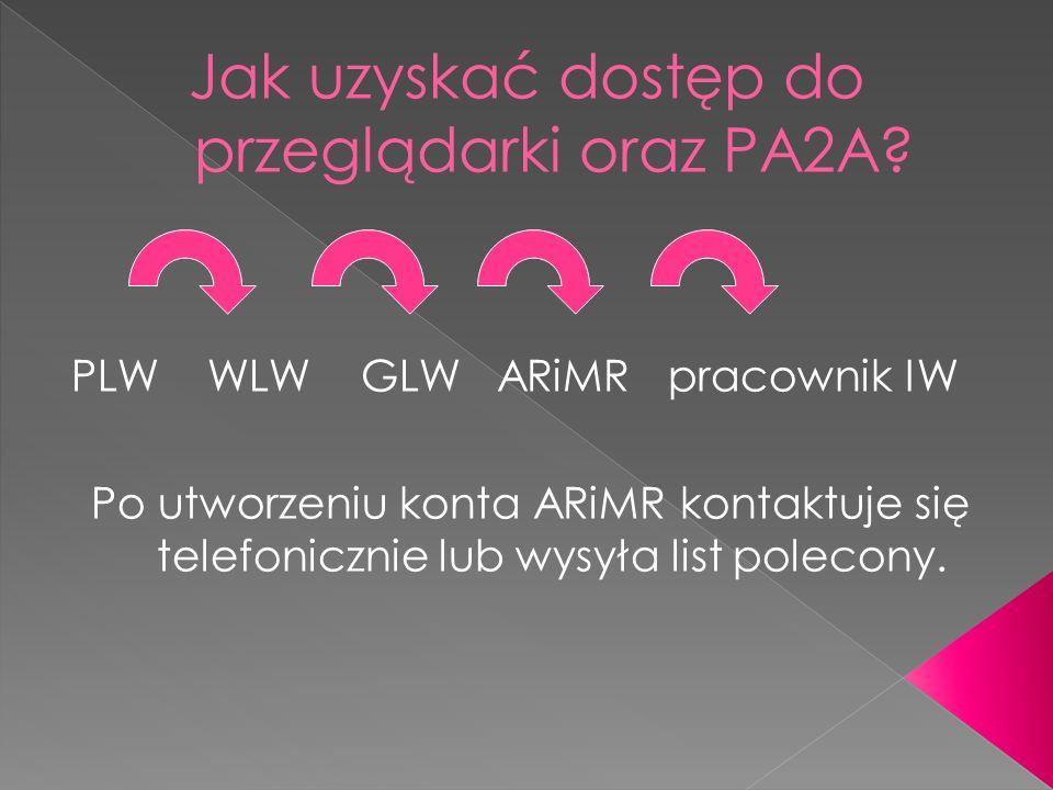 PLW WLW GLW ARiMR pracownik IW Po utworzeniu konta ARiMR kontaktuje się telefonicznie lub wysyła list polecony.