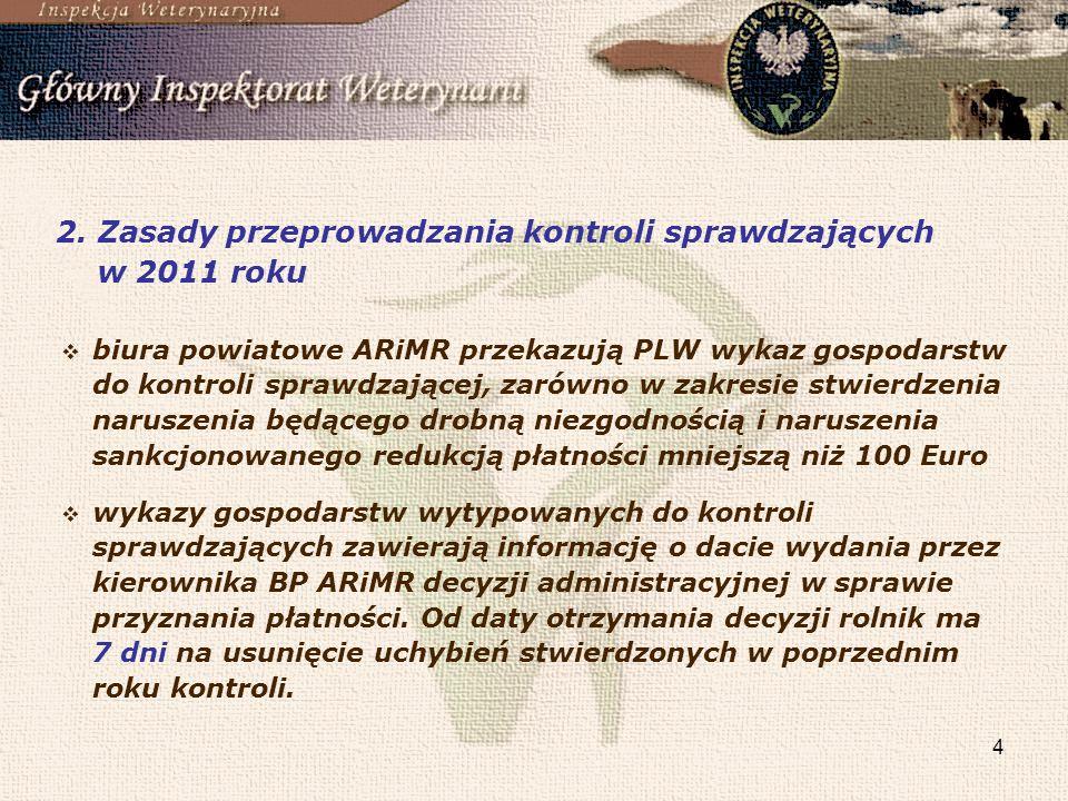 4 2. Zasady przeprowadzania kontroli sprawdzających w 2011 roku biura powiatowe ARiMR przekazują PLW wykaz gospodarstw do kontroli sprawdzającej, zaró