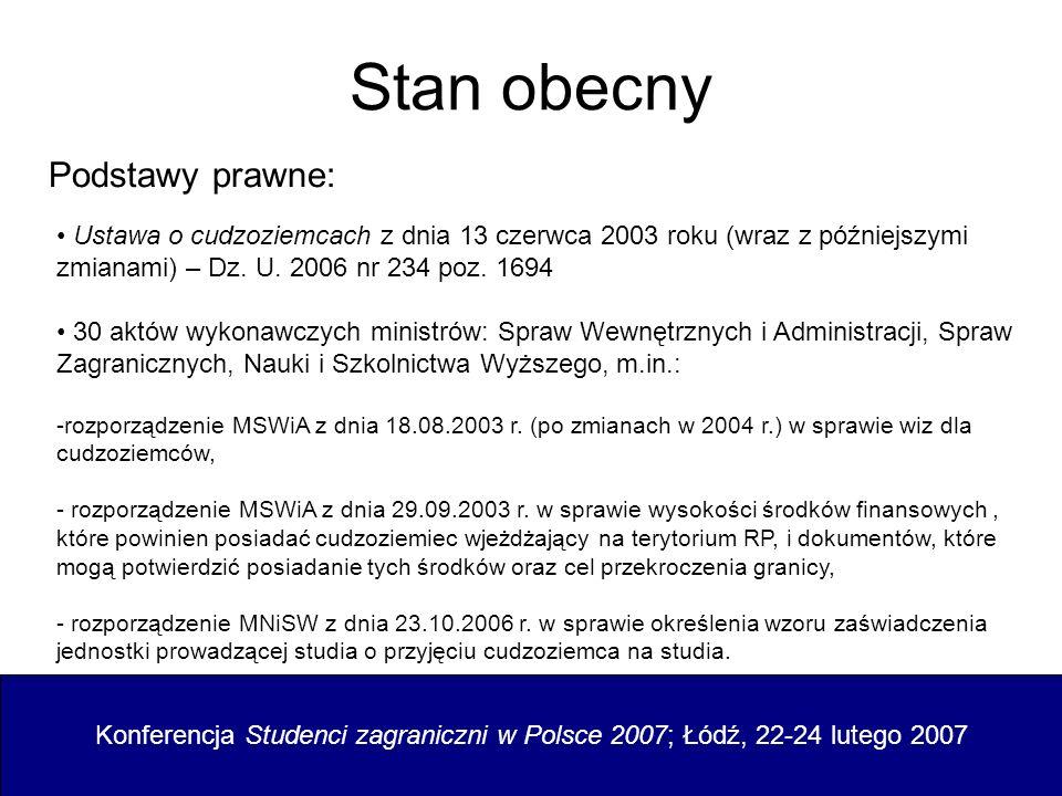 Stan obecny Konferencja Studenci zagraniczni w Polsce 2007; Łódź, 22-24 lutego 2007 Dokumenty studentów-cudzoziemców: - ważny dokument podróży, - wiza – pobytowa, z wyłączeniem wykonywania pracy wydawana na 3 miesiące lub 1 rok, - zezwolenie na zamieszkanie na czas oznaczony wydawane przez wojewodę na wniosek cudzoziemca.