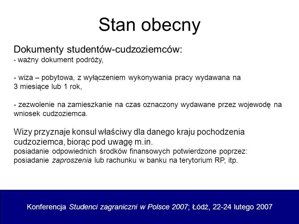 Stan obecny Konferencja Studenci zagraniczni w Polsce 2007; Łódź, 22-24 lutego 2007 ŚCIEŻKA CUDZOZIEMCA: KROK I – kontakt z uczelnią KROK II – wystąpienie do polskiego konsulatu o nadanie wizy wjazdowej (W/3) /pobytowej (D/6) lub/i zezwolenia na zamieszkanie na czas oznaczony KROK III – przyjazd do Polski – uzyskanie lub nie zgody Straży Granicznej KROK IV – rozpoczęcie nauki na studiach KROK V – wystąpienie do właściwego wojewody o zezwolenie na zamieszkanie na czas oznaczony
