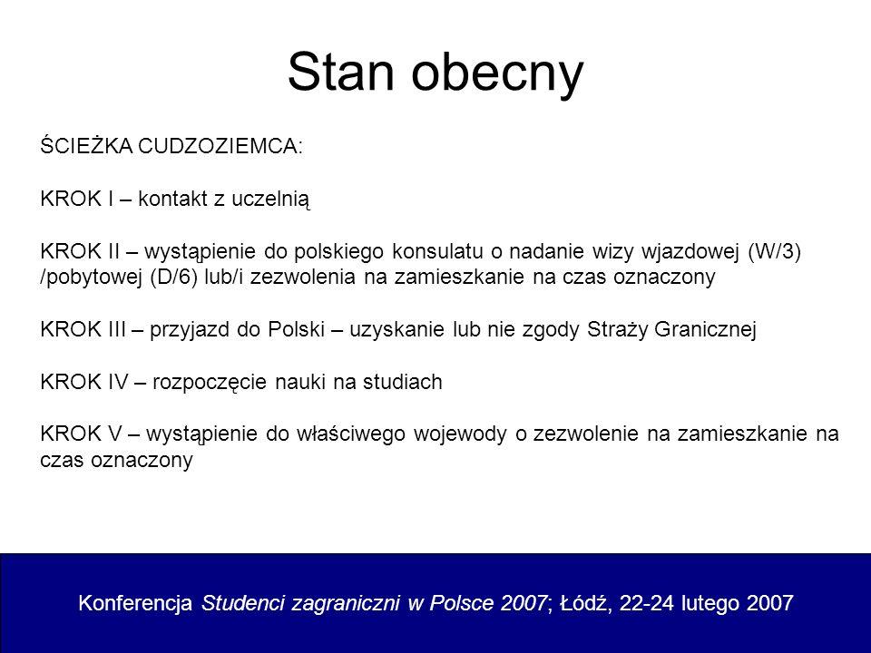 Stan obecny Konferencja Studenci zagraniczni w Polsce 2007; Łódź, 22-24 lutego 2007 WADY OBECNEGO SYSTEMU: Uczelnie nie uczestniczą w zasadzie w procesie przyznawania wizy: Kontakt cudzoziemca z uczelnią ma najczęściej charakter sondażowy Brak bazy danych o dokumentach uprawniających do podjęcia studiów Konsulowie ponoszą odpowiedzialność za przyznane złe wizy Wiza pobytowa związana ze studiami nie daje prawa do pracy na terenie RP nawet w ograniczonym zakresie Procedura przyznawania wizy i wydawania zezwoleń na zamieszkanie na czas określony są czasochłonne