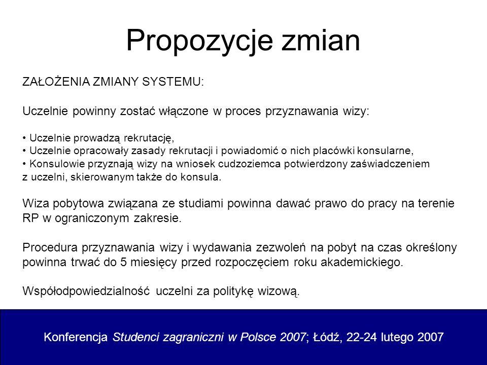 Propozycje zmian Konferencja Studenci zagraniczni w Polsce 2007; Łódź, 22-24 lutego 2007 ŚCIEŻKA CUDZOZIEMCA: Krok 1 Rejestracja kandydata na studia na polskiej uczelni (do 1 maja) Krok 2 Procedura kwalifikacyjna polskiej uczelni do 2 miesięcy od kroku nr 1 (do 1 lipca) Krok 3 Akceptacja kandydata przez uczelnię do 2 tygodni od kroku nr 2 (do 15 lipca) Krok 4 Wystąpienie kandydata do konsulatu w kraju pochodzenia kandydata o wystawienie wizy studenckiej do 1 tygodnia od zakończenia kroku nr 3 (do 21 lipca) Krok 5 Wystąpienie (zaświadczenie) uczelni polskiej do konsulatu w kraju pochodzenia kandydata o wystawienie kandydatowi wizy studenckiej do 2 tygodni od zakończenia kroku nr 2 (do 1 sierpnia) Krok 6 Procedura sprawdzająca konsulatu w kraju pochodzenia kandydata i nadanie wizy studenckiej do 4 tygodni od zakończenia kroku nr 5 (do 1 września)