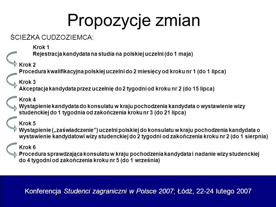 Propozycje zmian Konferencja Studenci zagraniczni w Polsce 2007; Łódź, 22-24 lutego 2007 ŚCIEŻKA CUDZOZIEMCA: Krok 1 Rejestracja kandydata na studia n