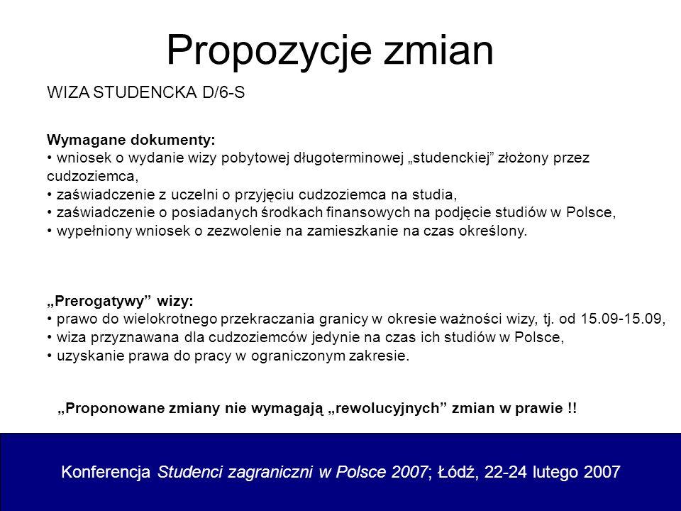 Propozycje zmian Konferencja Studenci zagraniczni w Polsce 2007; Łódź, 22-24 lutego 2007 WIZA STUDENCKA D/6-S Wymagane dokumenty: wniosek o wydanie wi