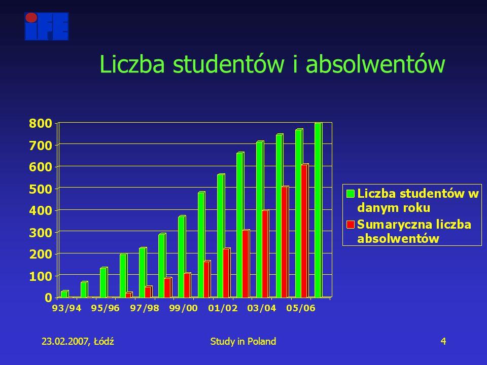 23.02.2007, ŁódźStudy in Poland4 Liczba studentów i absolwentów