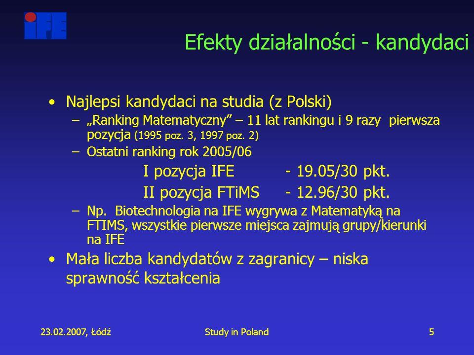 23.02.2007, ŁódźStudy in Poland5 Efekty działalności - kandydaci Najlepsi kandydaci na studia (z Polski) –Ranking Matematyczny – 11 lat rankingu i 9 razy pierwsza pozycja (1995 poz.