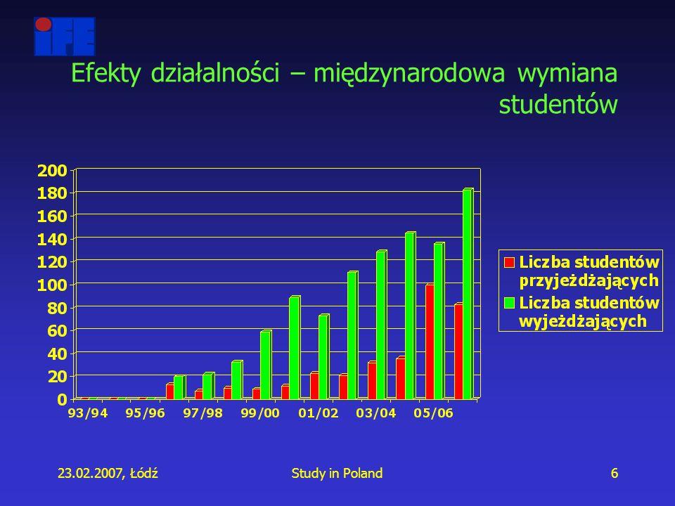 23.02.2007, ŁódźStudy in Poland6 Efekty działalności – międzynarodowa wymiana studentów