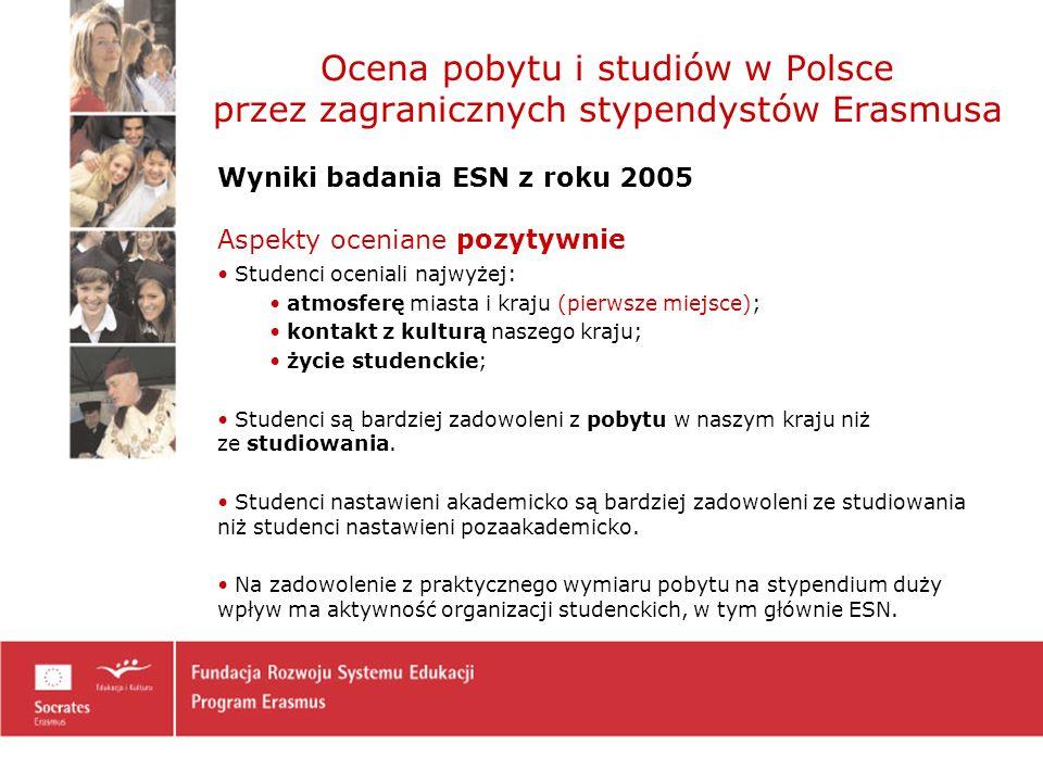 Ocena pobytu i studiów w Polsce przez zagranicznych stypendystów Erasmusa Wyniki badania ESN z roku 2005 Aspekty oceniane pozytywnie Studenci oceniali najwyżej: atmosferę miasta i kraju (pierwsze miejsce); kontakt z kulturą naszego kraju; życie studenckie; Studenci są bardziej zadowoleni z pobytu w naszym kraju niż ze studiowania.