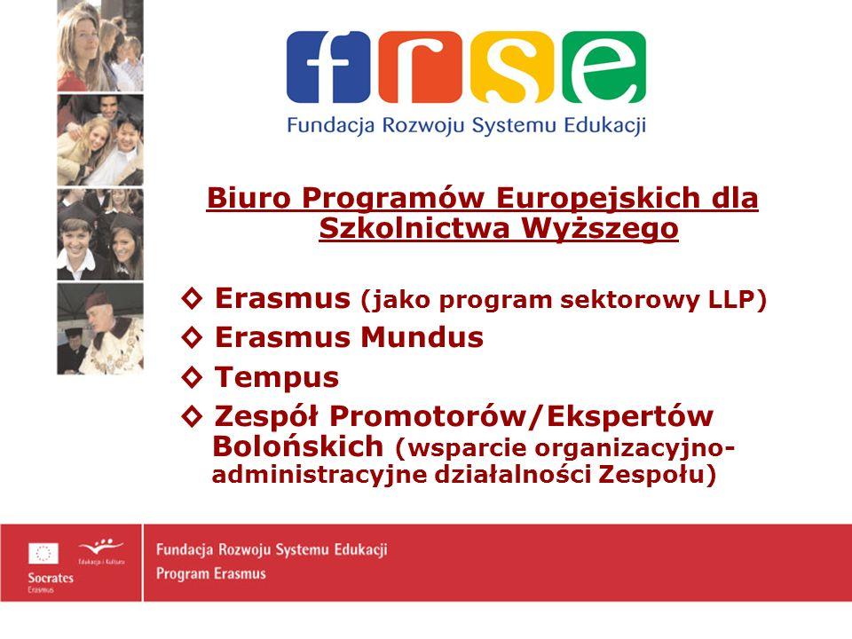 Biuro Programów Europejskich dla Szkolnictwa Wyższego Erasmus (jako program sektorowy LLP) Erasmus Mundus Tempus Zespół Promotorów/Ekspertów Bolońskich (wsparcie organizacyjno- administracyjne działalności Zespołu)