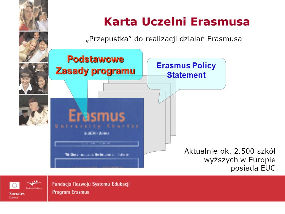Karta Uczelni Erasmusa Podstawowe Zasady programu Erasmus Policy Statement Przepustka do realizacji działań Erasmusa Aktualnie ok.