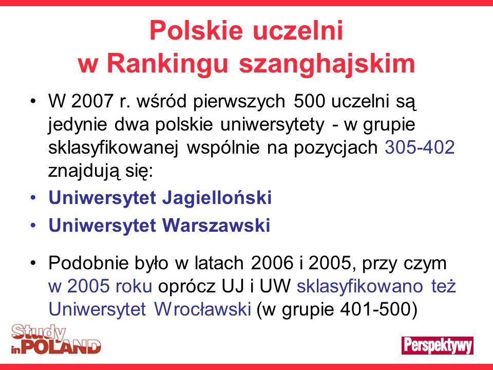 Polskie uczelni w Rankingu szanghajskim W 2007 r. wśród pierwszych 500 uczelni są jedynie dwa polskie uniwersytety - w grupie sklasyfikowanej wspólnie