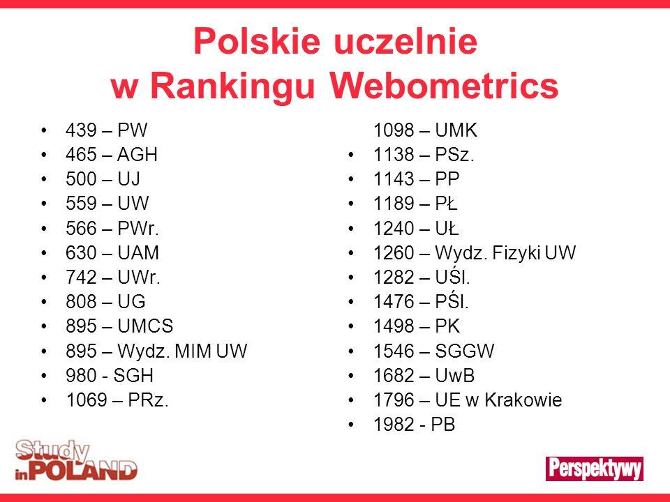 Polskie uczelnie w Rankingu Webometrics 439 – PW 465 – AGH 500 – UJ 559 – UW 566 – PWr. 630 – UAM 742 – UWr. 808 – UG 895 – UMCS 895 – Wydz. MIM UW 98