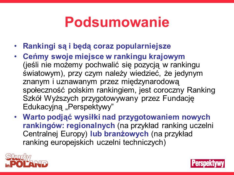Podsumowanie Rankingi są i będą coraz popularniejsze Ceńmy swoje miejsce w rankingu krajowym (jeśli nie możemy pochwalić się pozycją w rankingu światowym), przy czym należy wiedzieć, że jedynym znanym i uznawanym przez międzynarodową społeczność polskim rankingiem, jest coroczny Ranking Szkół Wyższych przygotowywany przez Fundację Edukacyjną Perspektywy Warto podjąć wysiłki nad przygotowaniem nowych rankingów: regionalnych (na przykład ranking uczelni Centralnej Europy) lub branżowych (na przykład ranking europejskich uczelni techniczych)