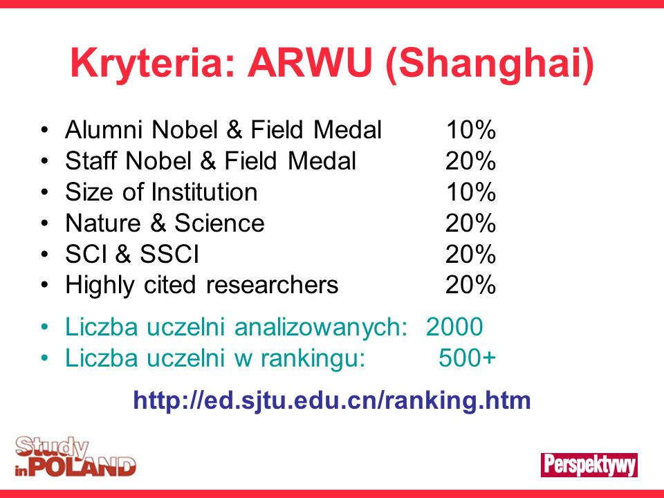 Kryteria: ARWU (Shanghai) Alumni Nobel & Field Medal 10% Staff Nobel & Field Medal 20% Size of Institution 10% Nature & Science 20% SCI & SSCI 20% Highly cited researchers 20% Liczba uczelni analizowanych: 2000 Liczba uczelni w rankingu:500+ http://ed.sjtu.edu.cn/ranking.htm