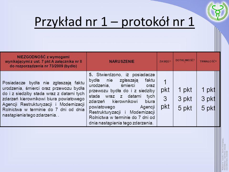 Przykład nr 1 – protokół nr 1 NIEZGODNOŚĆ z wymogami wynikającymi z ust. 7 pkt A załącznika nr II do rozporządzenia nr 73/2009 (bydło) NARUSZENIE ZASI