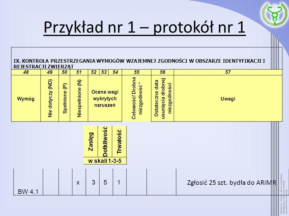 Przykład nr 1 – protokół nr 1 BW 4.1 x 35 1 Zgłosić 25 szt. bydła do ARiMR IX. KONTROLA PRZESTRZEGANIA WYMOGÓW WZAJEMNEJ ZGODNOŚCI W OBSZARZE IDENTYFI
