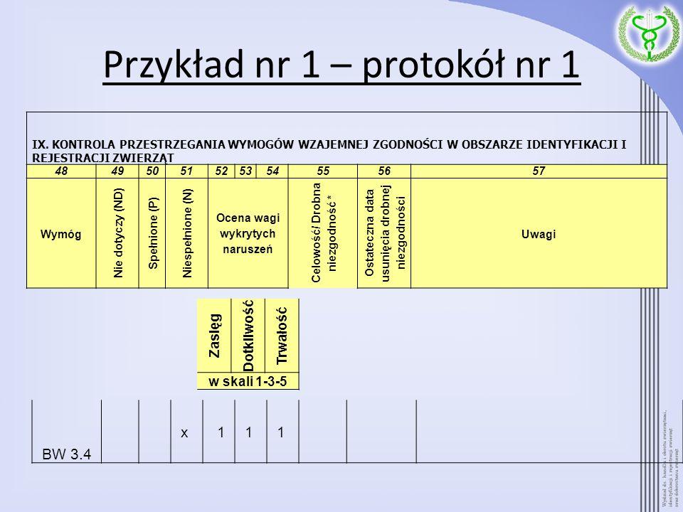 Przykład nr 1 – protokół nr 1 BW 3.4 x 11 1 IX. KONTROLA PRZESTRZEGANIA WYMOGÓW WZAJEMNEJ ZGODNOŚCI W OBSZARZE IDENTYFIKACJI I REJESTRACJI ZWIERZĄT 48