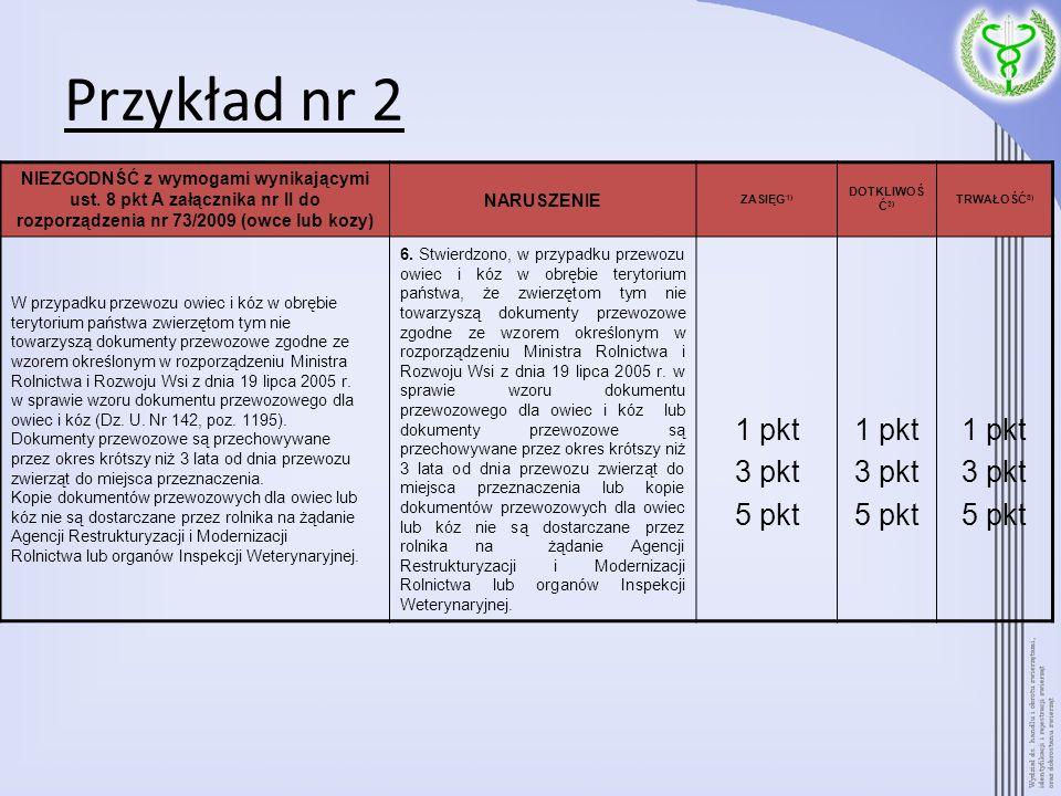 Przykład nr 2 NIEZGODNŚĆ z wymogami wynikającymi ust. 8 pkt A załącznika nr II do rozporządzenia nr 73/2009 (owce lub kozy) NARUSZENIE ZASIĘG 1) DOTKL