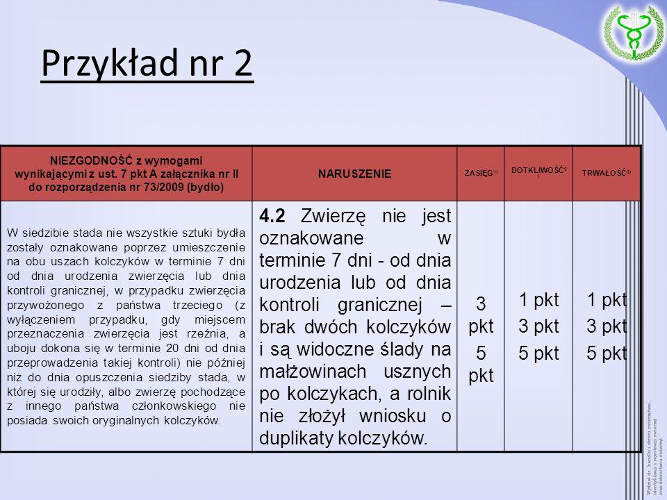 Przykład nr 2 NIEZGODNOŚĆ z wymogami wynikającymi z ust. 7 pkt A załącznika nr II do rozporządzenia nr 73/2009 (bydło) NARUSZENIE ZASIĘG 1) DOTKLIWOŚĆ