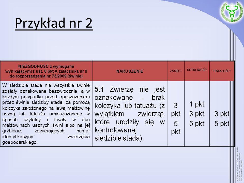 Przykład nr 2 NIEZGODNOŚĆ z wymogami wynikającymi z ust. 6 pkt A załącznika nr II do rozporządzenia nr 73/2009 (świnie) NARUSZENIE ZASIĘG 1) DOTKLIWOŚ