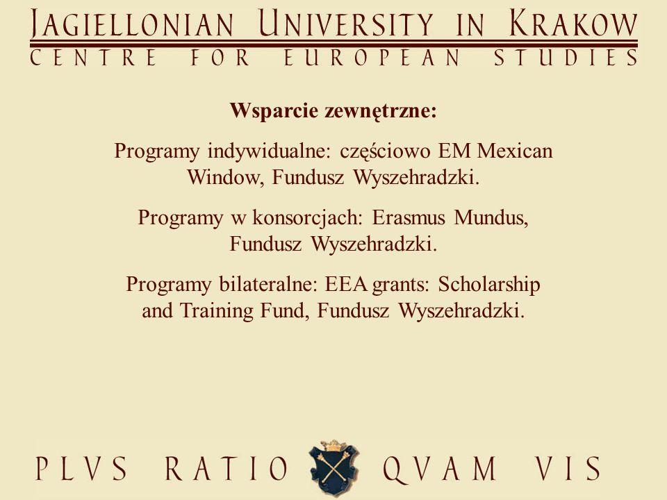 Wsparcie zewnętrzne: Programy indywidualne: częściowo EM Mexican Window, Fundusz Wyszehradzki.