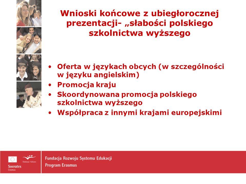 Wnioski końcowe z ubiegłorocznej prezentacji- słabości polskiego szkolnictwa wyższego Oferta w językach obcych (w szczególności w języku angielskim) Promocja kraju Skoordynowana promocja polskiego szkolnictwa wyższego Współpraca z innymi krajami europejskimi
