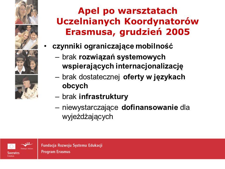 Apel po warsztatach Uczelnianych Koordynatorów Erasmusa, grudzień 2005 świadome ukierunkowanie uczelni na mobilność: –programy studiów –regulaminy studiów –system punktowy