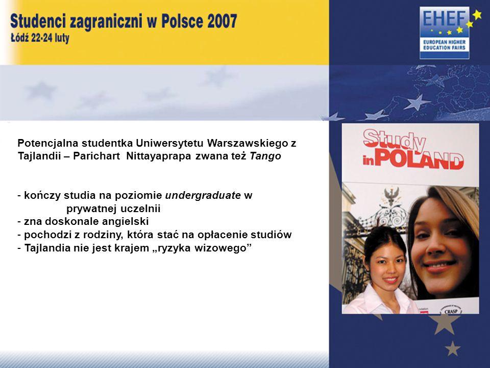 Potencjalna studentka Uniwersytetu Warszawskiego z Tajlandii – Parichart Nittayaprapa zwana też Tango - kończy studia na poziomie undergraduate w prywatnej uczelnii - zna doskonale angielski - pochodzi z rodziny, która stać na opłacenie studiów - Tajlandia nie jest krajem ryzyka wizowego