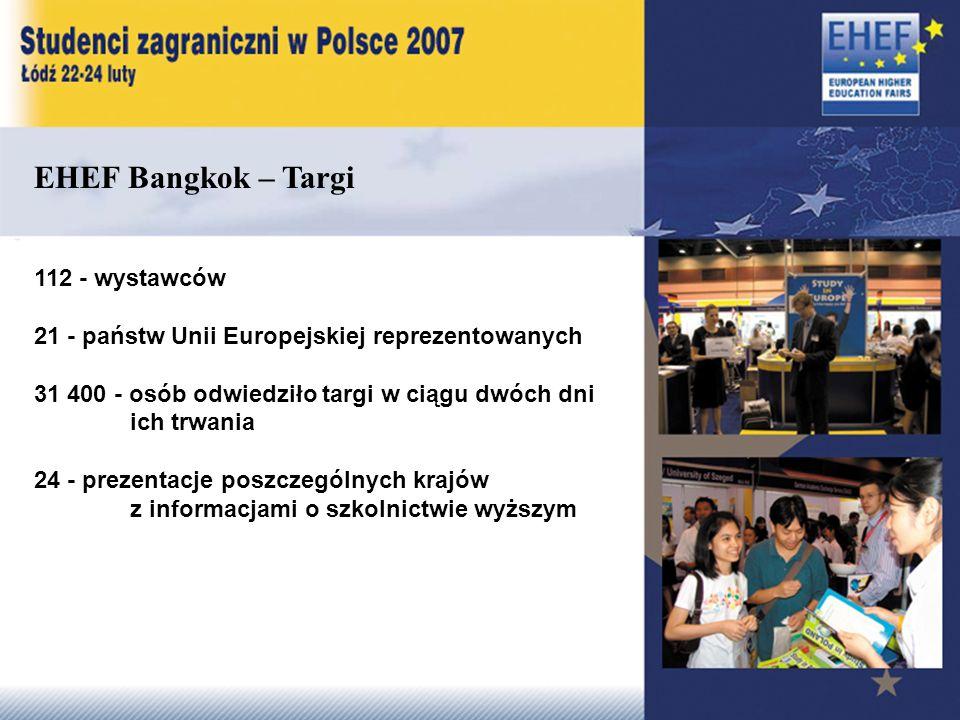 EHEF Bangkok – Targi 112 - wystawców 21 - państw Unii Europejskiej reprezentowanych 31 400 - osób odwiedziło targi w ciągu dwóch dni ich trwania 24 - prezentacje poszczególnych krajów z informacjami o szkolnictwie wyższym