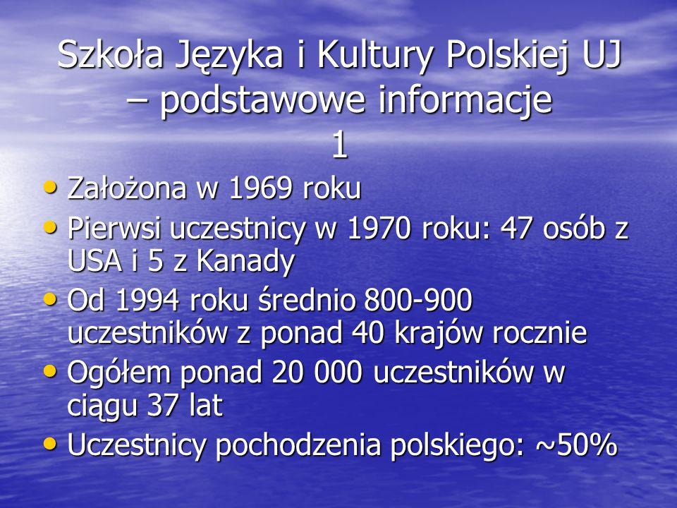 Szkoła Języka i Kultury Polskiej UJ – podstawowe informacje 1 Założona w 1969 roku Założona w 1969 roku Pierwsi uczestnicy w 1970 roku: 47 osób z USA i 5 z Kanady Pierwsi uczestnicy w 1970 roku: 47 osób z USA i 5 z Kanady Od 1994 roku średnio 800-900 uczestników z ponad 40 krajów rocznie Od 1994 roku średnio 800-900 uczestników z ponad 40 krajów rocznie Ogółem ponad 20 000 uczestników w ciągu 37 lat Ogółem ponad 20 000 uczestników w ciągu 37 lat Uczestnicy pochodzenia polskiego: ~50% Uczestnicy pochodzenia polskiego: ~50%