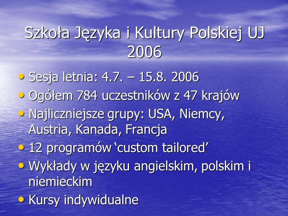 Szkoła Języka i Kultury Polskiej UJ 2006 Sesja letnia: 4.7.