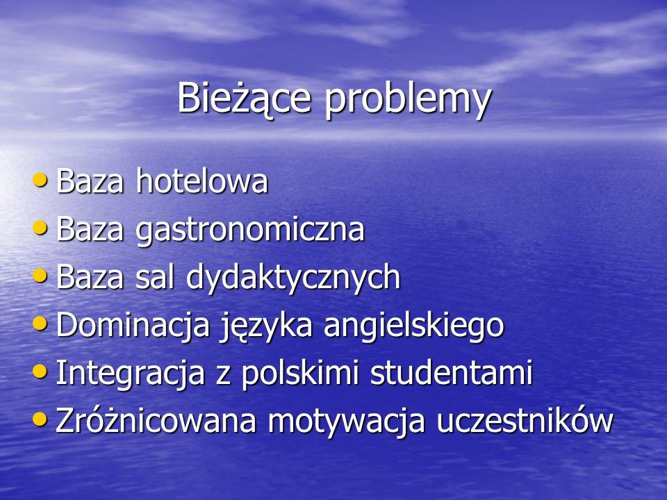 Bieżące problemy Baza hotelowa Baza hotelowa Baza gastronomiczna Baza gastronomiczna Baza sal dydaktycznych Baza sal dydaktycznych Dominacja języka angielskiego Dominacja języka angielskiego Integracja z polskimi studentami Integracja z polskimi studentami Zróżnicowana motywacja uczestników Zróżnicowana motywacja uczestników