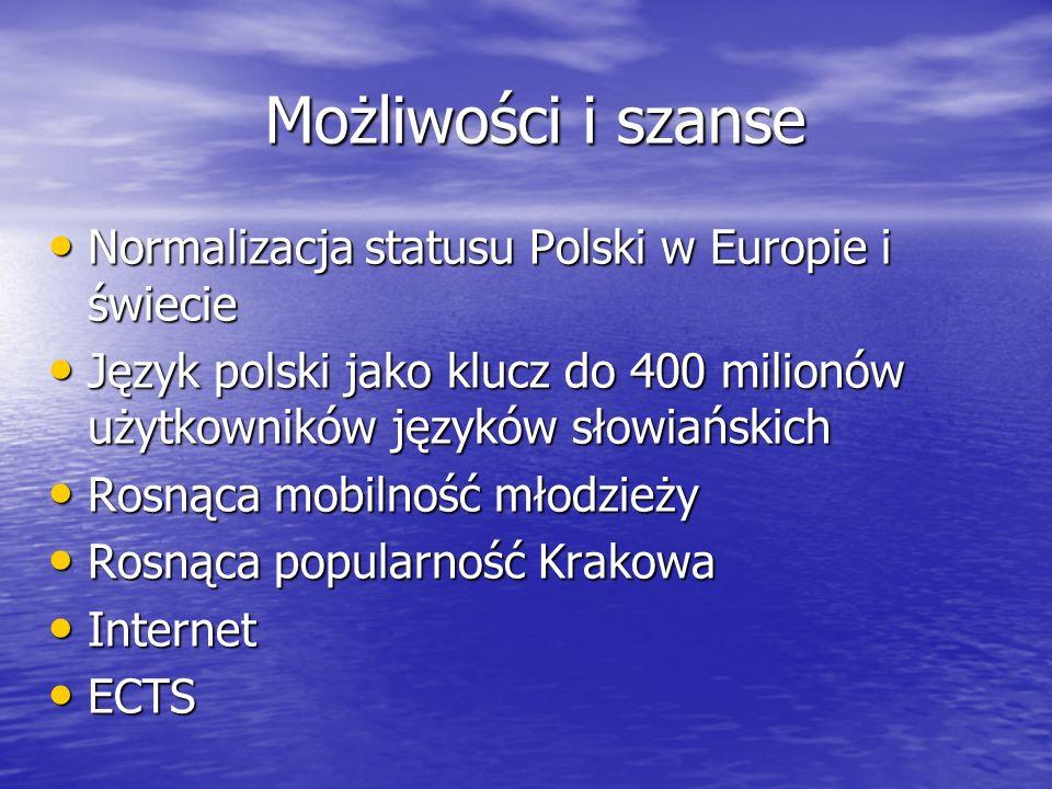 Możliwości i szanse Normalizacja statusu Polski w Europie i świecie Normalizacja statusu Polski w Europie i świecie Język polski jako klucz do 400 milionów użytkowników języków słowiańskich Język polski jako klucz do 400 milionów użytkowników języków słowiańskich Rosnąca mobilność młodzieży Rosnąca mobilność młodzieży Rosnąca popularność Krakowa Rosnąca popularność Krakowa Internet Internet ECTS ECTS