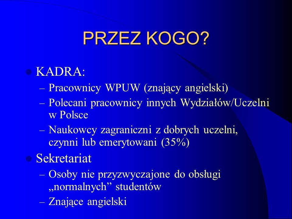 PRZEZ KOGO? KADRA: – Pracownicy WPUW (znający angielski) – Polecani pracownicy innych Wydziałów/Uczelni w Polsce – Naukowcy zagraniczni z dobrych ucze
