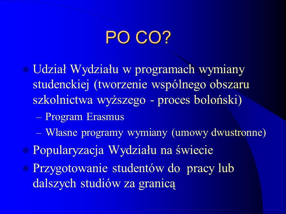 Udział Wydziału w programach wymiany studenckiej (tworzenie wspólnego obszaru szkolnictwa wyższego - proces boloński) – Program Erasmus – Własne progr
