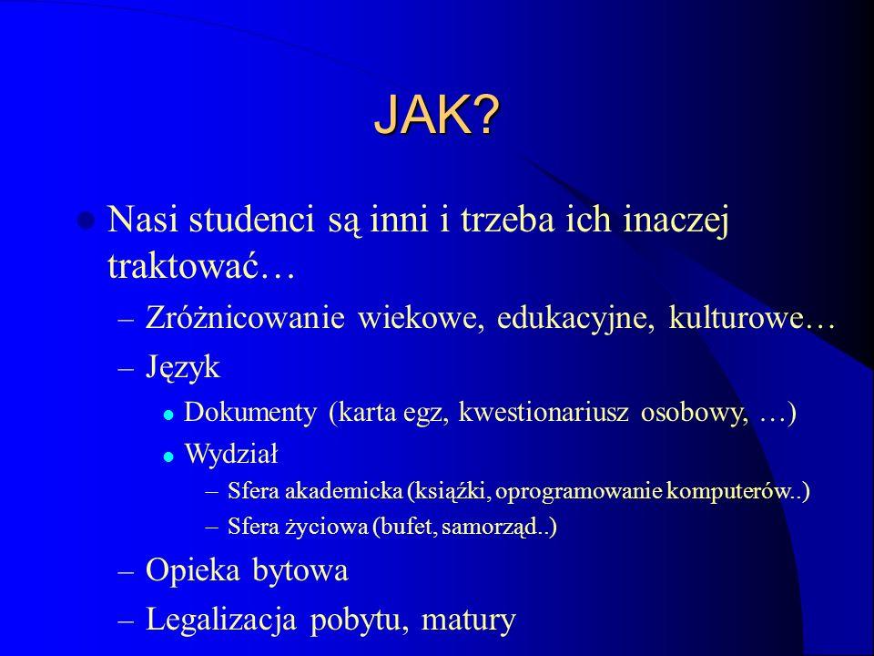 JAK? Nasi studenci są inni i trzeba ich inaczej traktować… – Zróżnicowanie wiekowe, edukacyjne, kulturowe… – Język Dokumenty (karta egz, kwestionarius