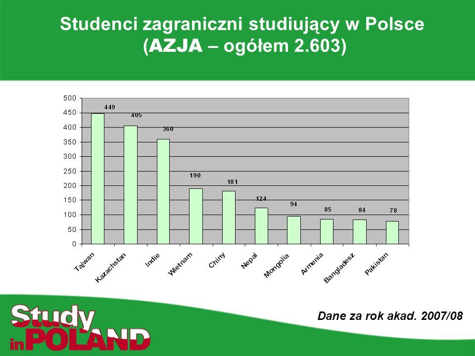 Studenci zagraniczni studiujący w Polsce ( AZJA – ogółem 2.603) Dane za rok akad. 2007/08