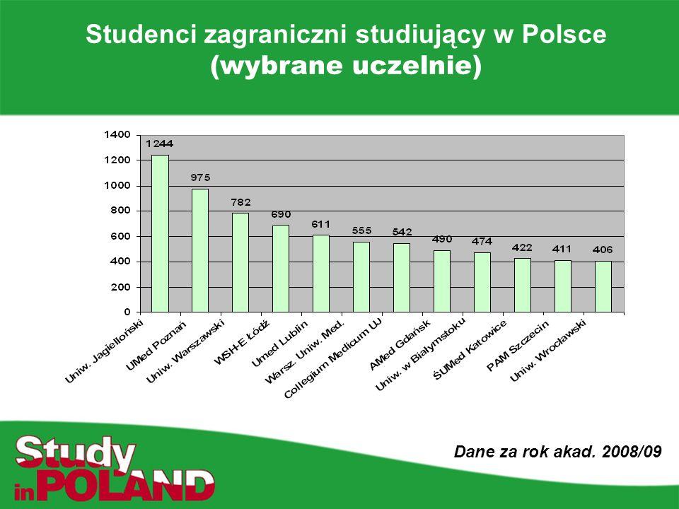 Studenci zagraniczni studiujący w Polsce (wybrane uczelnie) Dane za rok akad. 2008/09